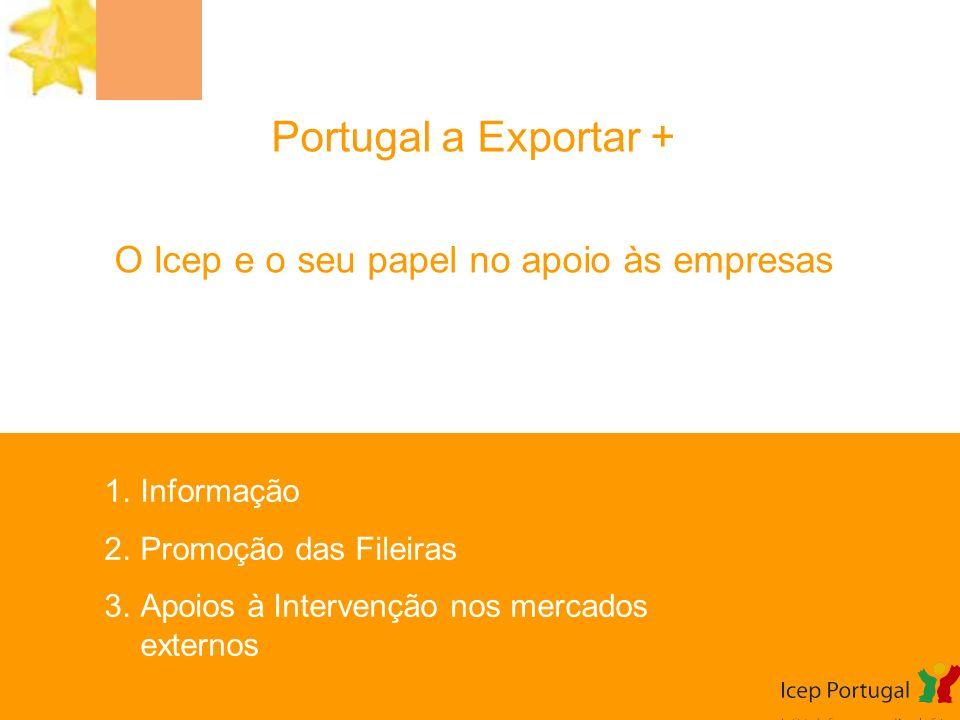 Portugal a Exportar + O Icep e o seu papel no apoio às empresas 1.Informação 2.Promoção das Fileiras 3.Apoios à Intervenção nos mercados externos