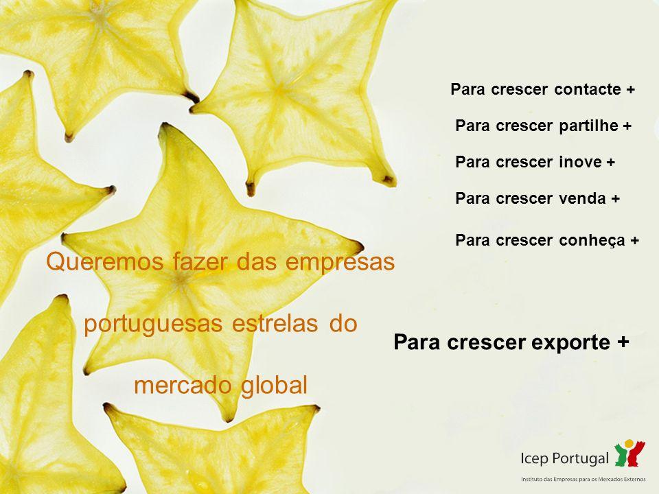 Para crescer contacte + Para crescer exporte + Para crescer partilhe + Para crescer inove + Para crescer venda + Para crescer conheça + Queremos fazer das empresas portuguesas estrelas do mercado global