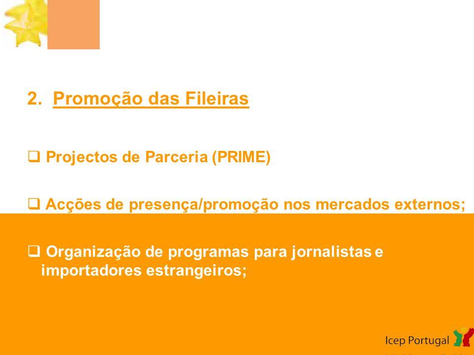 2. Promoção das Fileiras Projectos de Parceria (PRIME) Acções de presença/promoção nos mercados externos; Organização de programas para jornalistas e