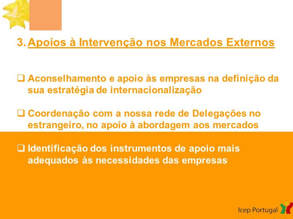 3.Apoios à Intervenção nos Mercados Externos Aconselhamento e apoio às empresas na definição da sua estratégia de internacionalização Coordenação com a nossa rede de Delegações no estrangeiro, no apoio à abordagem aos mercados Identificação dos instrumentos de apoio mais adequados às necessidades das empresas