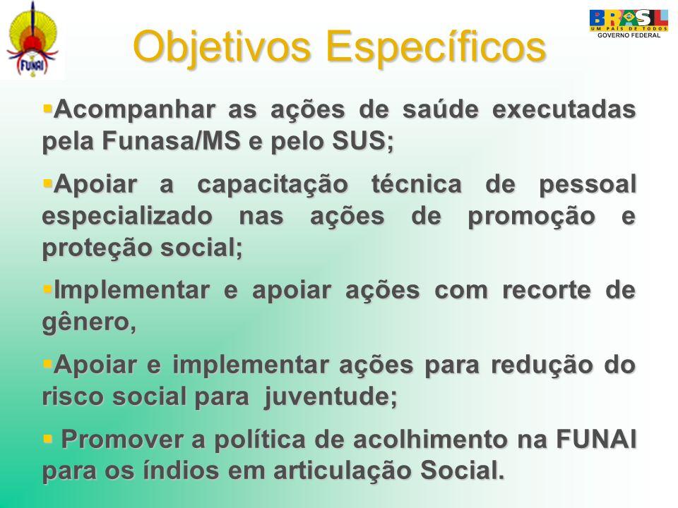 Objetivos Específicos Acompanhar as ações de saúde executadas pela Funasa/MS e pelo SUS; Acompanhar as ações de saúde executadas pela Funasa/MS e pelo