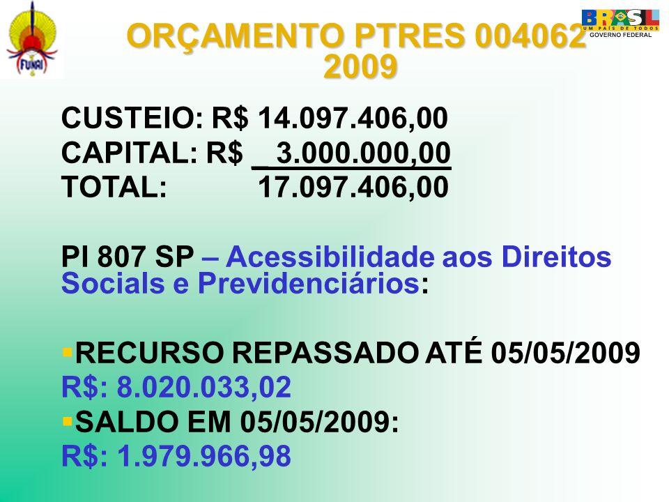 ORÇAMENTO PTRES 004062 2009 CUSTEIO: R$ 14.097.406,00 CAPITAL: R$ _ 3.000.000,00 TOTAL: 17.097.406,00 PI 807 SP – Acessibilidade aos Direitos Socials