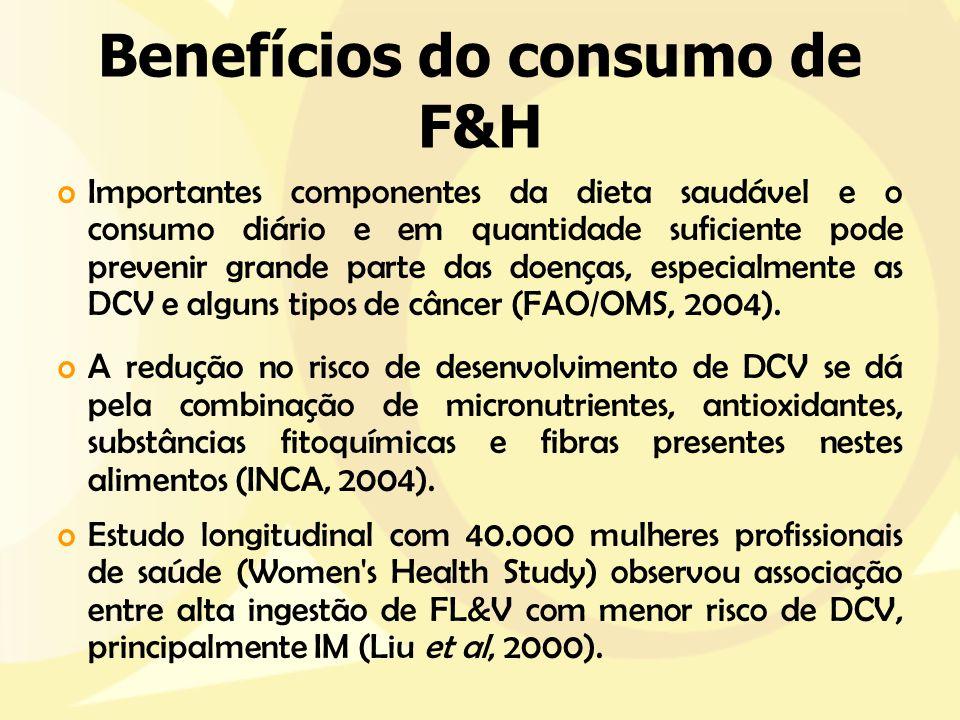 Benefícios do consumo de F&H oImportantes componentes da dieta saudável e o consumo diário e em quantidade suficiente pode prevenir grande parte das d