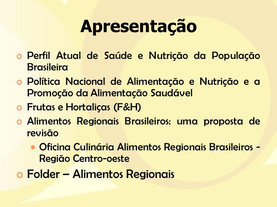 Apresentação oPerfil Atual de Saúde e Nutrição da População Brasileira oPolítica Nacional de Alimentação e Nutrição e a Promoção da Alimentação Saudáv