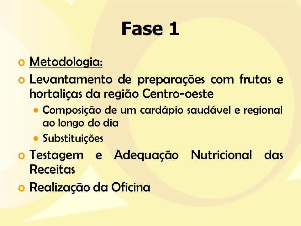Fase 1 oMetodologia: oLevantamento de preparações com frutas e hortaliças da região Centro-oeste Composição de um cardápio saudável e regional ao long