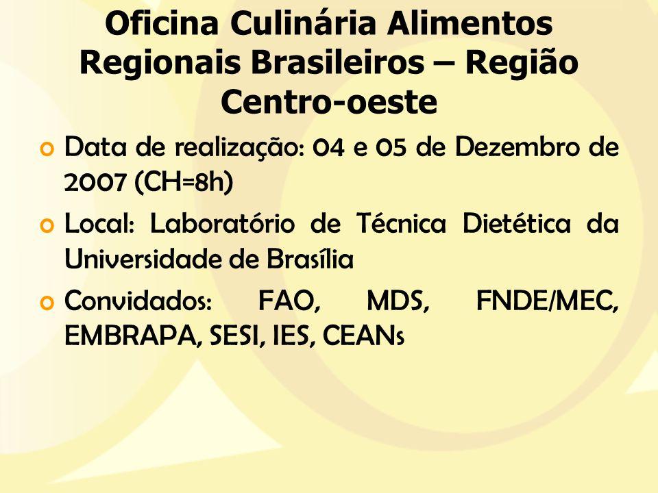 oData de realização: 04 e 05 de Dezembro de 2007 (CH=8h) oLocal: Laboratório de Técnica Dietética da Universidade de Brasília oConvidados: FAO, MDS, F