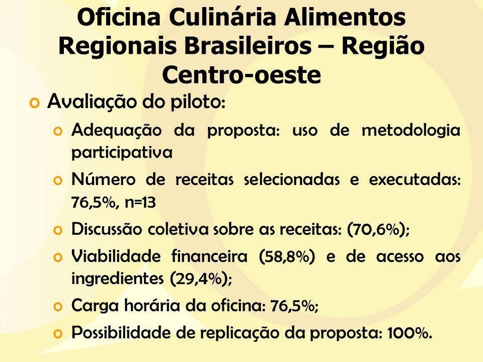 Oficina Culinária Alimentos Regionais Brasileiros – Região Centro-oeste oAvaliação do piloto: oAdequação da proposta: uso de metodologia participativa