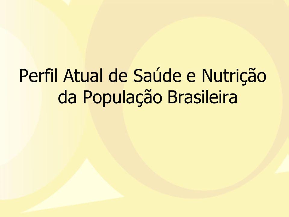 Perfil Atual de Saúde e Nutrição da População Brasileira