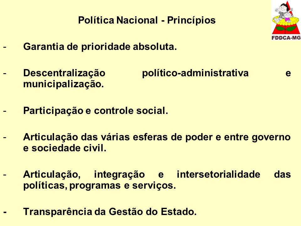 Política Nacional - Princípios -Garantia de prioridade absoluta. -Descentralização político-administrativa e municipalização. -Participação e controle