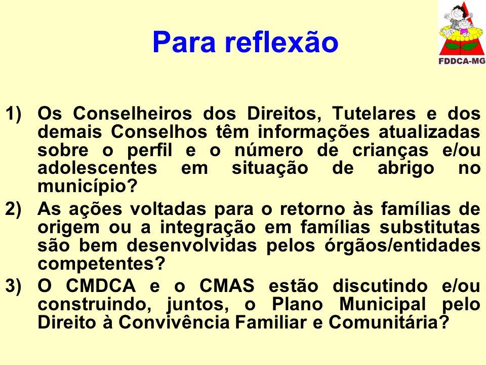 Para reflexão 1)Os Conselheiros dos Direitos, Tutelares e dos demais Conselhos têm informações atualizadas sobre o perfil e o número de crianças e/ou adolescentes em situação de abrigo no município.