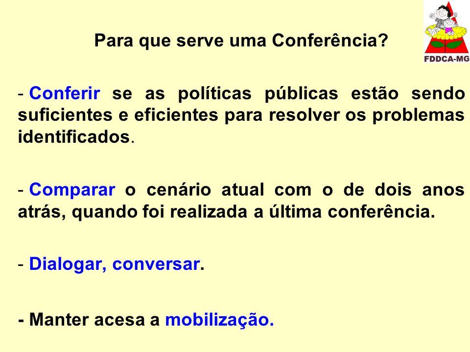 Para que serve uma Conferência? - Conferir se as políticas públicas estão sendo suficientes e eficientes para resolver os problemas identificados. - C