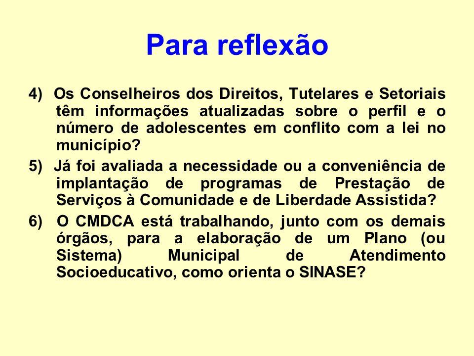 Para reflexão 4) Os Conselheiros dos Direitos, Tutelares e Setoriais têm informações atualizadas sobre o perfil e o número de adolescentes em conflito com a lei no município.