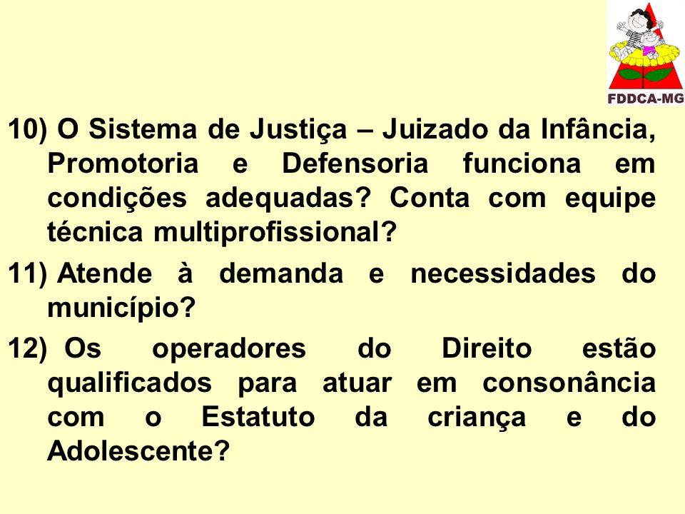 10) O Sistema de Justiça – Juizado da Infância, Promotoria e Defensoria funciona em condições adequadas? Conta com equipe técnica multiprofissional? 1