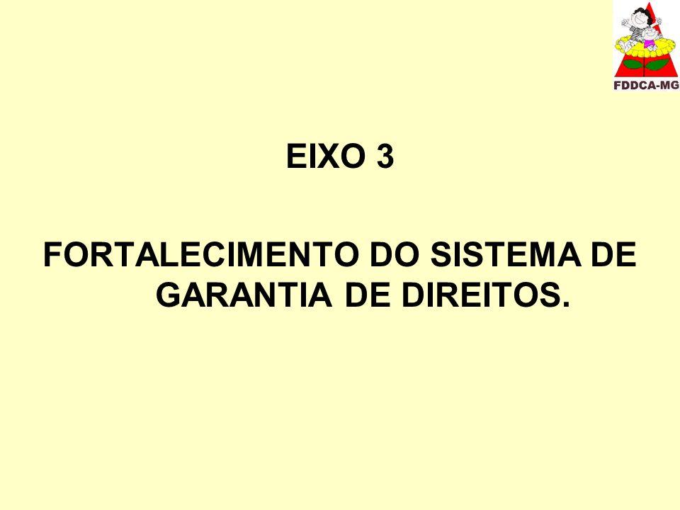 EIXO 3 FORTALECIMENTO DO SISTEMA DE GARANTIA DE DIREITOS.