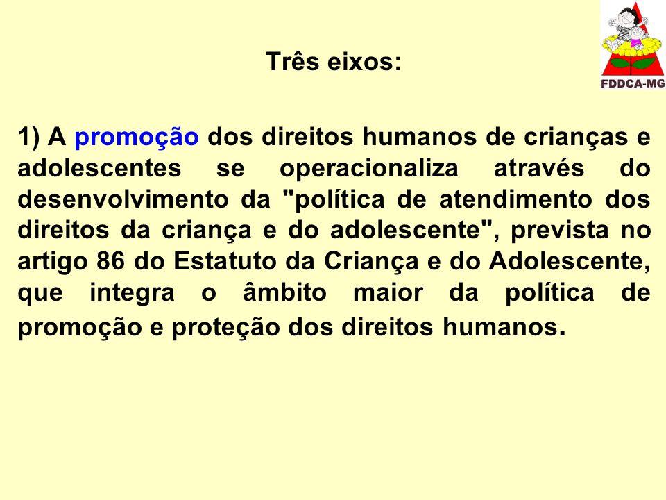 Três eixos: 1) A promoção dos direitos humanos de crianças e adolescentes se operacionaliza através do desenvolvimento da