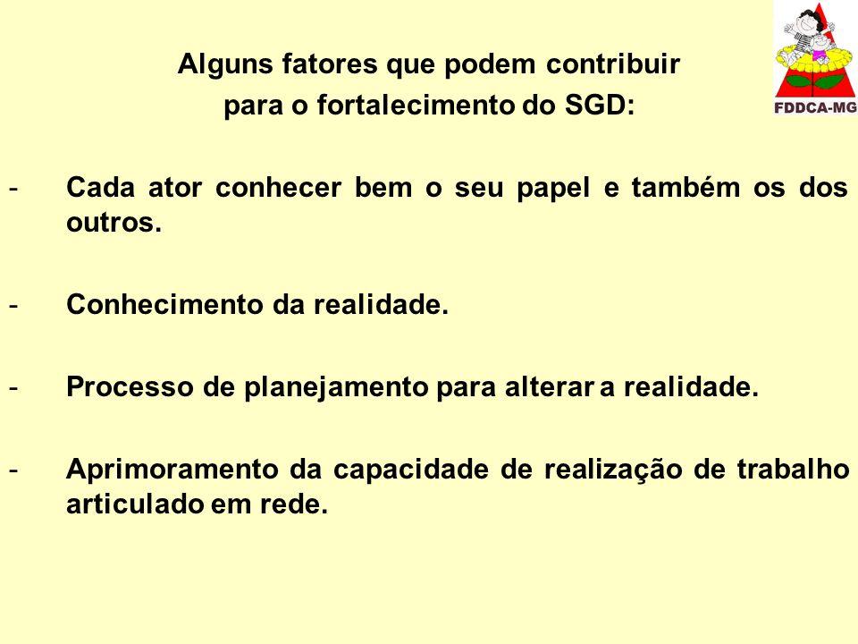 Alguns fatores que podem contribuir para o fortalecimento do SGD: -Cada ator conhecer bem o seu papel e também os dos outros. -Conhecimento da realida