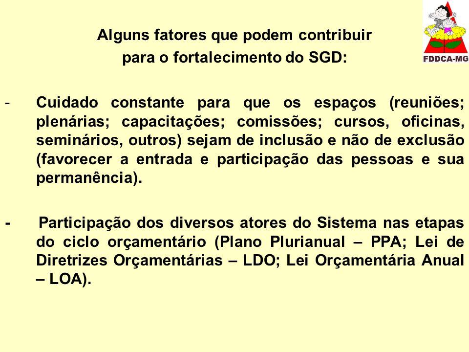 Alguns fatores que podem contribuir para o fortalecimento do SGD: -Cuidado constante para que os espaços (reuniões; plenárias; capacitações; comissões
