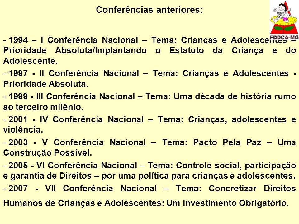 Conferências anteriores: - 1994 – I Conferência Nacional – Tema: Crianças e Adolescentes – Prioridade Absoluta/Implantando o Estatuto da Criança e do