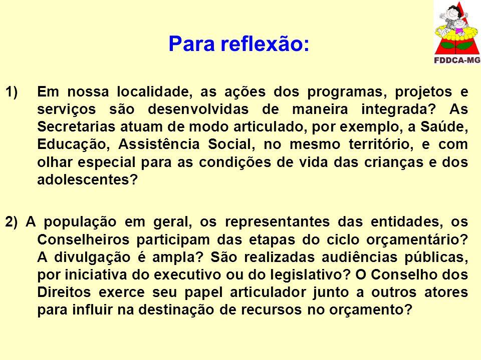 Para reflexão: 1)Em nossa localidade, as ações dos programas, projetos e serviços são desenvolvidas de maneira integrada.