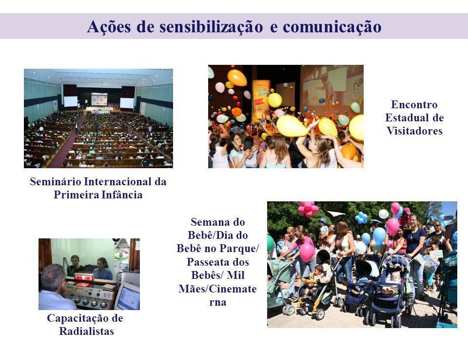 Ações de sensibilização e comunicação Seminário Internacional da Primeira Infância Semana do Bebê/Dia do Bebê no Parque/ Passeata dos Bebês/ Mil Mães/