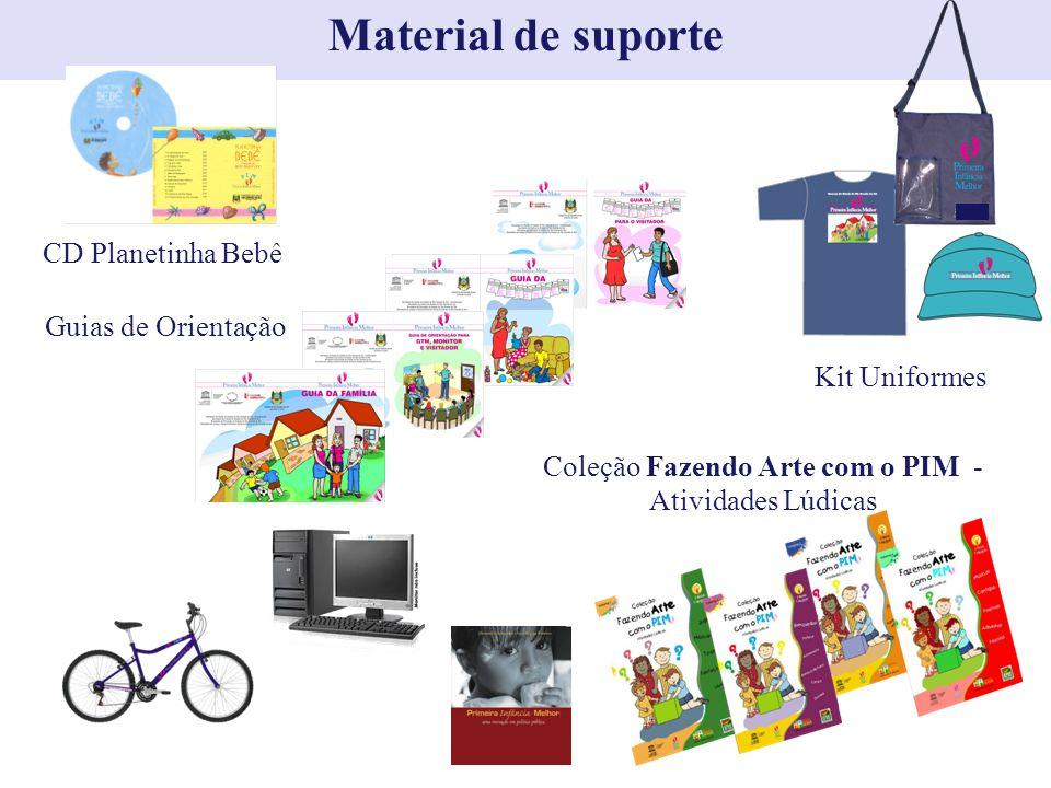 CD Planetinha Bebê Guias de Orientação Coleção Fazendo Arte com o PIM - Atividades Lúdicas Kit Uniformes Material de suporte