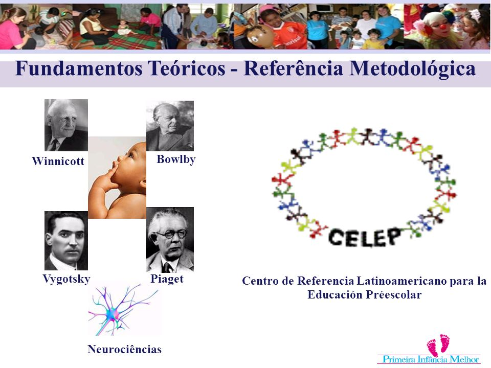 Fundamentos Teóricos - Referência Metodológica Neurociências Vygotsky Bowlby Piaget Centro de Referencia Latinoamericano para la Educación Préescolar