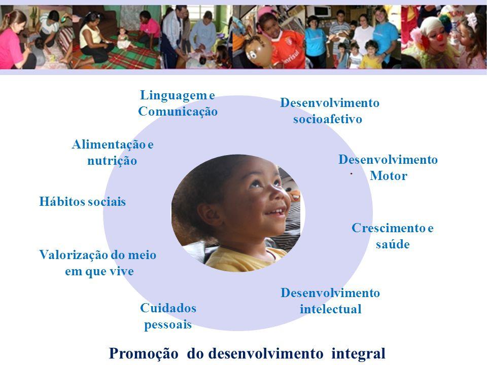 . Crescimento e saúde Desenvolvimento Motor Cuidados pessoais Desenvolvimento intelectual Valorização do meio em que vive Alimentação e nutrição Desen