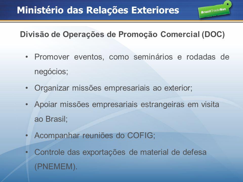 Ministério das Relações Exteriores Divisão de Operações de Promoção Comercial (DOC) Promover eventos, como seminários e rodadas de negócios; Organizar missões empresariais ao exterior; Apoiar missões empresariais estrangeiras em visita ao Brasil; Acompanhar reuniões do COFIG; Controle das exportações de material de defesa (PNEMEM).