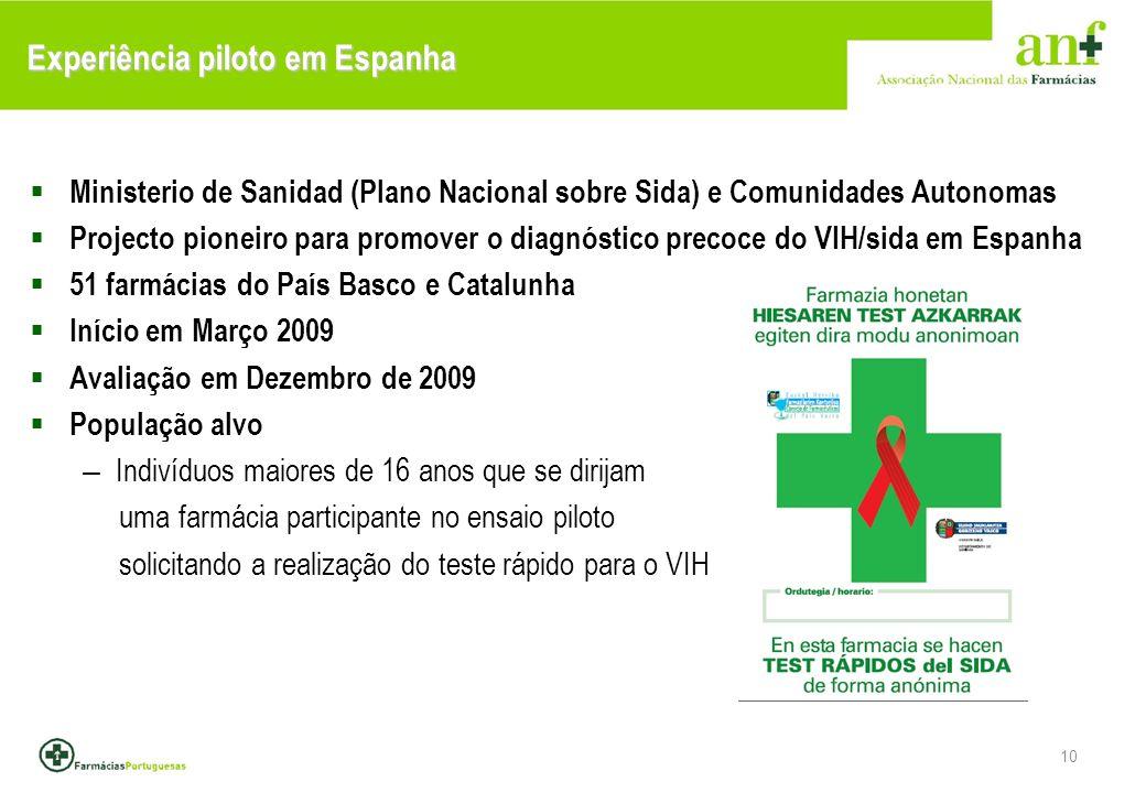 10 Experiência piloto em Espanha Ministerio de Sanidad (Plano Nacional sobre Sida) e Comunidades Autonomas Projecto pioneiro para promover o diagnóstico precoce do VIH/sida em Espanha 51 farmácias do País Basco e Catalunha Início em Março 2009 Avaliação em Dezembro de 2009 População alvo – Indivíduos maiores de 16 anos que se dirijam uma farmácia participante no ensaio piloto solicitando a realização do teste rápido para o VIH