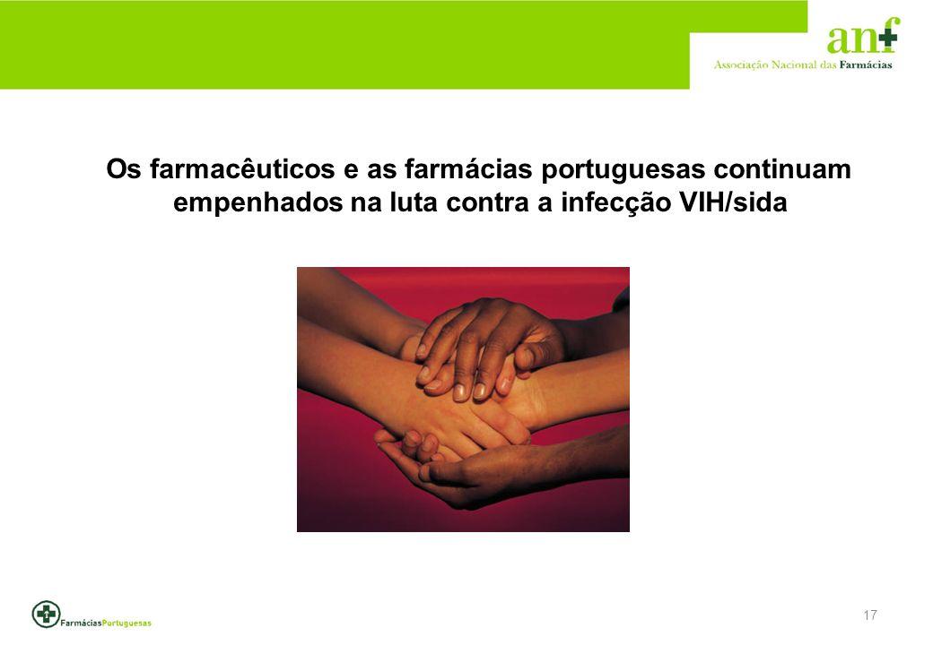 17 Os farmacêuticos e as farmácias portuguesas continuam empenhados na luta contra a infecção VIH/sida