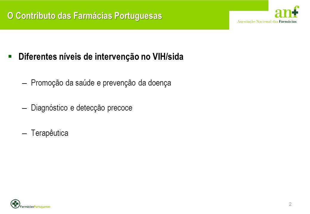 2 O Contributo das Farmácias Portuguesas Diferentes níveis de intervenção no VIH/sida – Promoção da saúde e prevenção da doença – Diagnóstico e detecção precoce – Terapêutica