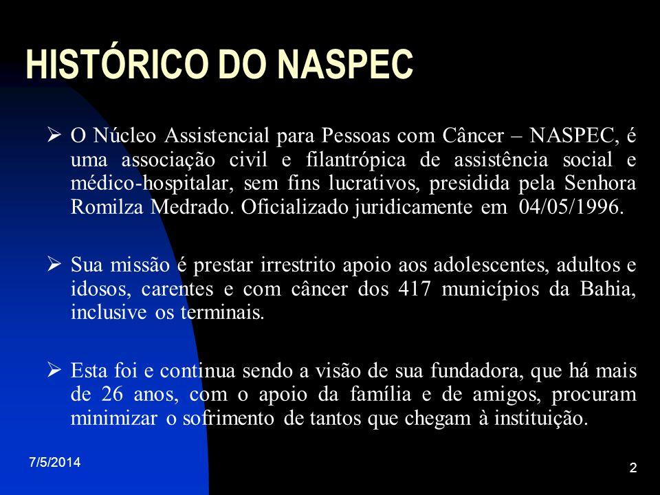 7/5/2014 2 HISTÓRICO DO NASPEC O Núcleo Assistencial para Pessoas com Câncer – NASPEC, é uma associação civil e filantrópica de assistência social e médico-hospitalar, sem fins lucrativos, presidida pela Senhora Romilza Medrado.