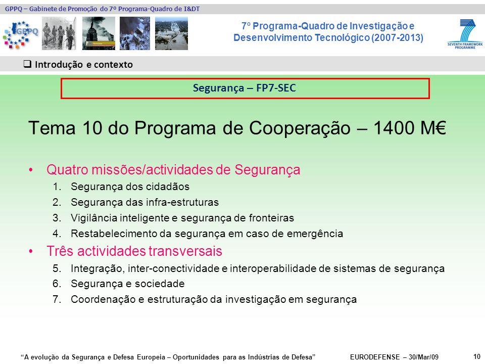 7º Programa-Quadro de Investigação e Desenvolvimento Tecnológico (2007-2013) GPPQ – Gabinete de Promoção do 7º Programa-Quadro de I&DT A evolução da Segurança e Defesa Europeia – Oportunidades para as Indústrias de Defesa EURODEFENSE – 30/Mar/09 Tema 10 do Programa de Cooperação – 1400 M Quatro missões/actividades de Segurança 1.Segurança dos cidadãos 2.Segurança das infra-estruturas 3.Vigilância inteligente e segurança de fronteiras 4.Restabelecimento da segurança em caso de emergência Três actividades transversais 5.Integração, inter-conectividade e interoperabilidade de sistemas de segurança 6.Segurança e sociedade 7.Coordenação e estruturação da investigação em segurança 10 Introdução e contexto Segurança – FP7-SEC