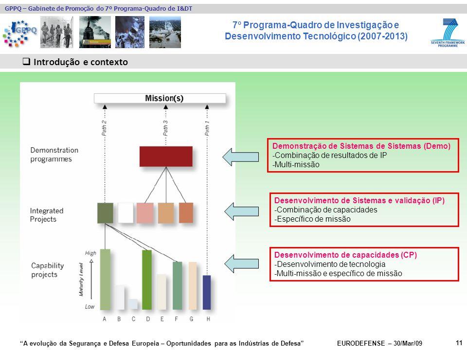7º Programa-Quadro de Investigação e Desenvolvimento Tecnológico (2007-2013) GPPQ – Gabinete de Promoção do 7º Programa-Quadro de I&DT A evolução da Segurança e Defesa Europeia – Oportunidades para as Indústrias de Defesa EURODEFENSE – 30/Mar/09 11 Demonstração de Sistemas de Sistemas (Demo) -Combinação de resultados de IP -Multi-missão Desenvolvimento de Sistemas e validação (IP) -Combinação de capacidades -Específico de missão Desenvolvimento de capacidades (CP) -Desenvolvimento de tecnologia -Multi-missão e específico de missão Introdução e contexto