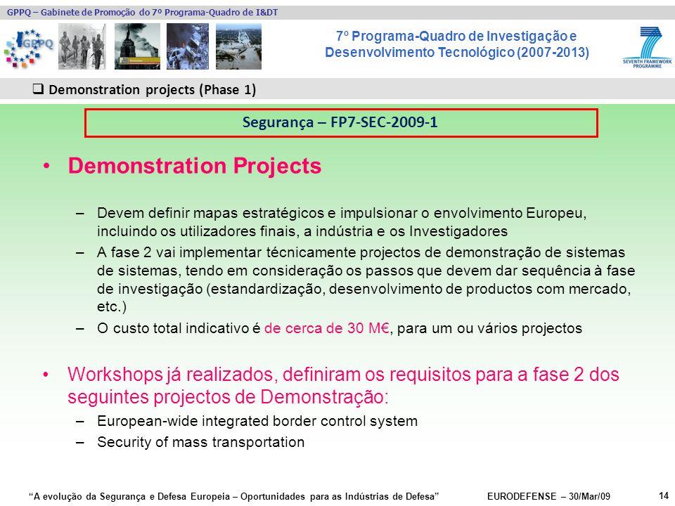 7º Programa-Quadro de Investigação e Desenvolvimento Tecnológico (2007-2013) GPPQ – Gabinete de Promoção do 7º Programa-Quadro de I&DT A evolução da Segurança e Defesa Europeia – Oportunidades para as Indústrias de Defesa EURODEFENSE – 30/Mar/09 Demonstration Projects –Devem definir mapas estratégicos e impulsionar o envolvimento Europeu, incluindo os utilizadores finais, a indústria e os Investigadores –A fase 2 vai implementar técnicamente projectos de demonstração de sistemas de sistemas, tendo em consideração os passos que devem dar sequência à fase de investigação (estandardização, desenvolvimento de productos com mercado, etc.) –O custo total indicativo é de cerca de 30 M, para um ou vários projectos Workshops já realizados, definiram os requisitos para a fase 2 dos seguintes projectos de Demonstração: –European-wide integrated border control system –Security of mass transportation 14 Demonstration projects (Phase 1) Segurança – FP7-SEC-2009-1