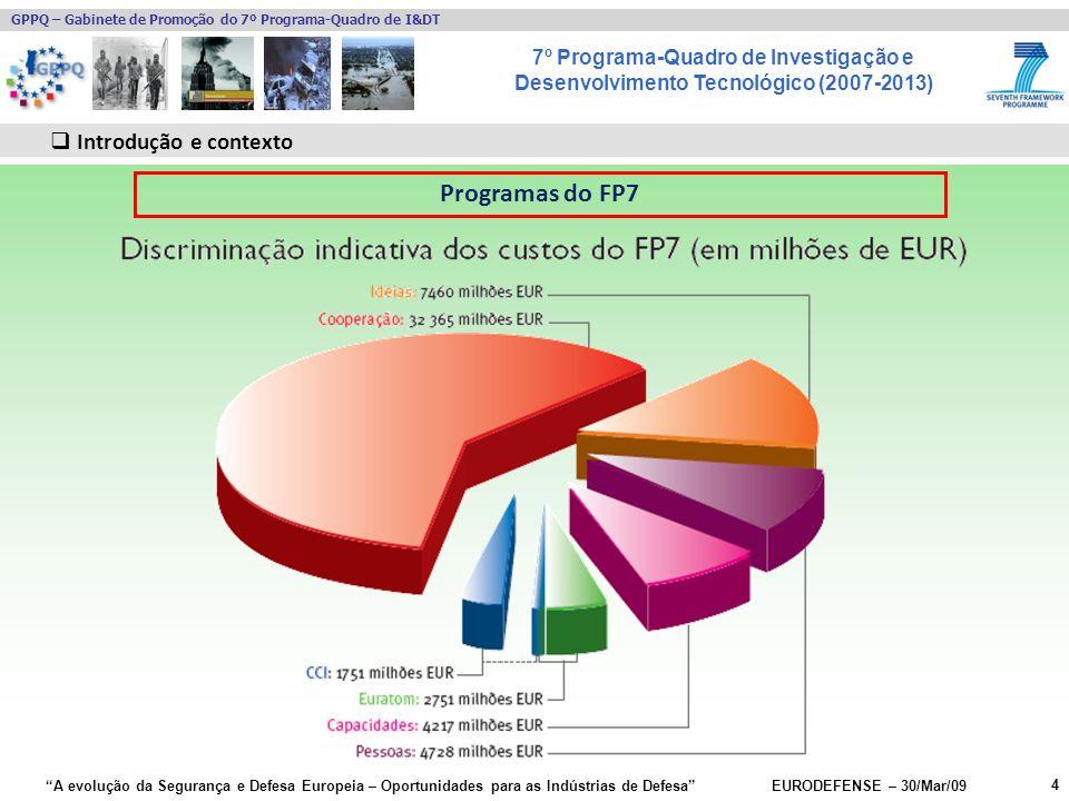 7º Programa-Quadro de Investigação e Desenvolvimento Tecnológico (2007-2013) GPPQ – Gabinete de Promoção do 7º Programa-Quadro de I&DT A evolução da Segurança e Defesa Europeia – Oportunidades para as Indústrias de Defesa EURODEFENSE – 30/Mar/09 Particularidades do Programa FP7-SEC –Financiamento até 75%, para projectos com mercado limitado –Envolvimento activo dos End-users –Actividades e informação sensível (clearance na altura da proposta) –Ter em consideração princípios éticos, incluindo questões de privacidade, mesmo em propostas tecnológicas.