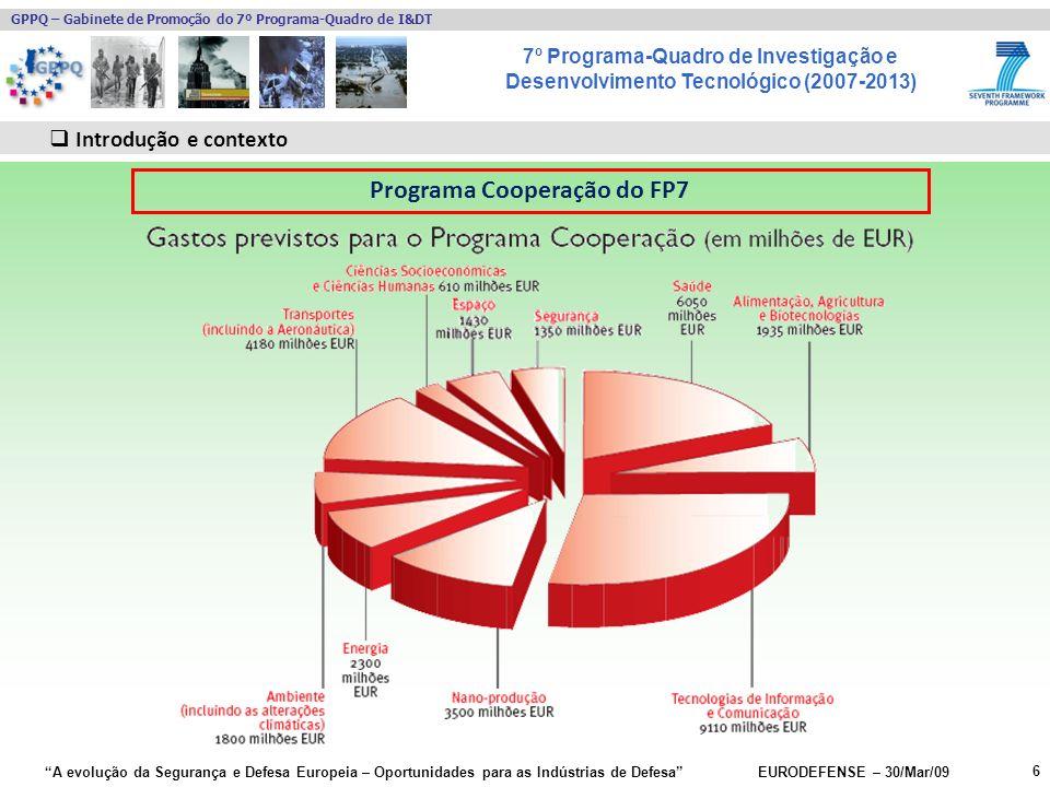 7º Programa-Quadro de Investigação e Desenvolvimento Tecnológico (2007-2013) GPPQ – Gabinete de Promoção do 7º Programa-Quadro de I&DT A evolução da Segurança e Defesa Europeia – Oportunidades para as Indústrias de Defesa EURODEFENSE – 30/Mar/09 6 Introdução e contexto Programa Cooperação do FP7