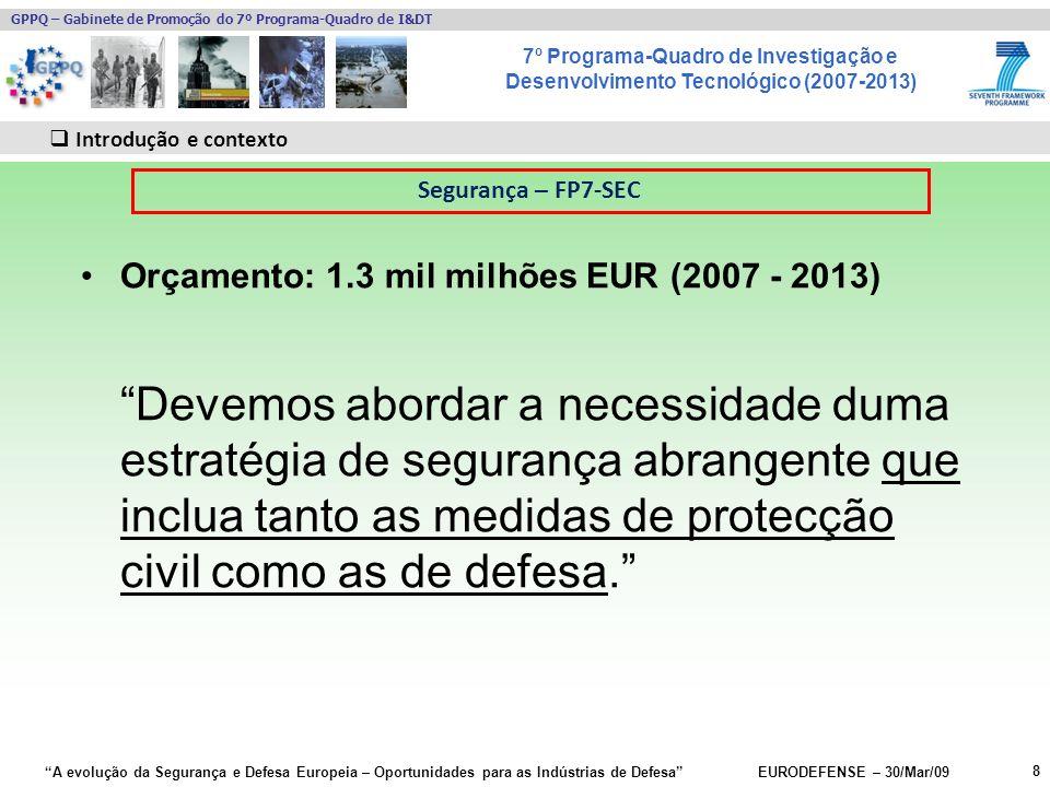 7º Programa-Quadro de Investigação e Desenvolvimento Tecnológico (2007-2013) GPPQ – Gabinete de Promoção do 7º Programa-Quadro de I&DT A evolução da Segurança e Defesa Europeia – Oportunidades para as Indústrias de Defesa EURODEFENSE – 30/Mar/09 Propostas Total da UE Participação de Portugal Coordenação de Portugal Apresentadas (SEC e ICT) 155 12 2 Tema SEC 99 1 0 Aprovadas – Tema SEC 9 1 Taxa de Sucesso 9,1% 100% 19 Calls de Segurança já realizadas Call conjunta – FP7-ICT-SEC-2007-1