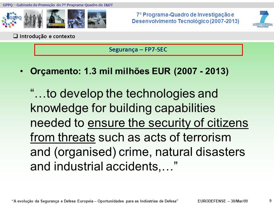 7º Programa-Quadro de Investigação e Desenvolvimento Tecnológico (2007-2013) GPPQ – Gabinete de Promoção do 7º Programa-Quadro de I&DT A evolução da Segurança e Defesa Europeia – Oportunidades para as Indústrias de Defesa EURODEFENSE – 30/Mar/09 9 Introdução e contexto Orçamento: 1.3 mil milhões EUR (2007 - 2013) …to develop the technologies and knowledge for building capabilities needed to ensure the security of citizens from threats such as acts of terrorism and (organised) crime, natural disasters and industrial accidents,… Segurança – FP7-SEC