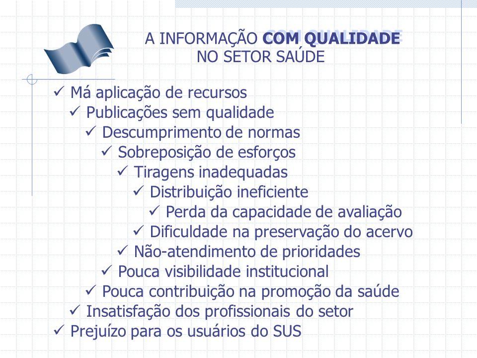 COM QUALIDADE A INFORMAÇÃO NO SETOR SAÚDE Má aplicação de recursos Publicações sem qualidade Descumprimento de normas Sobreposição de esforços Tiragen