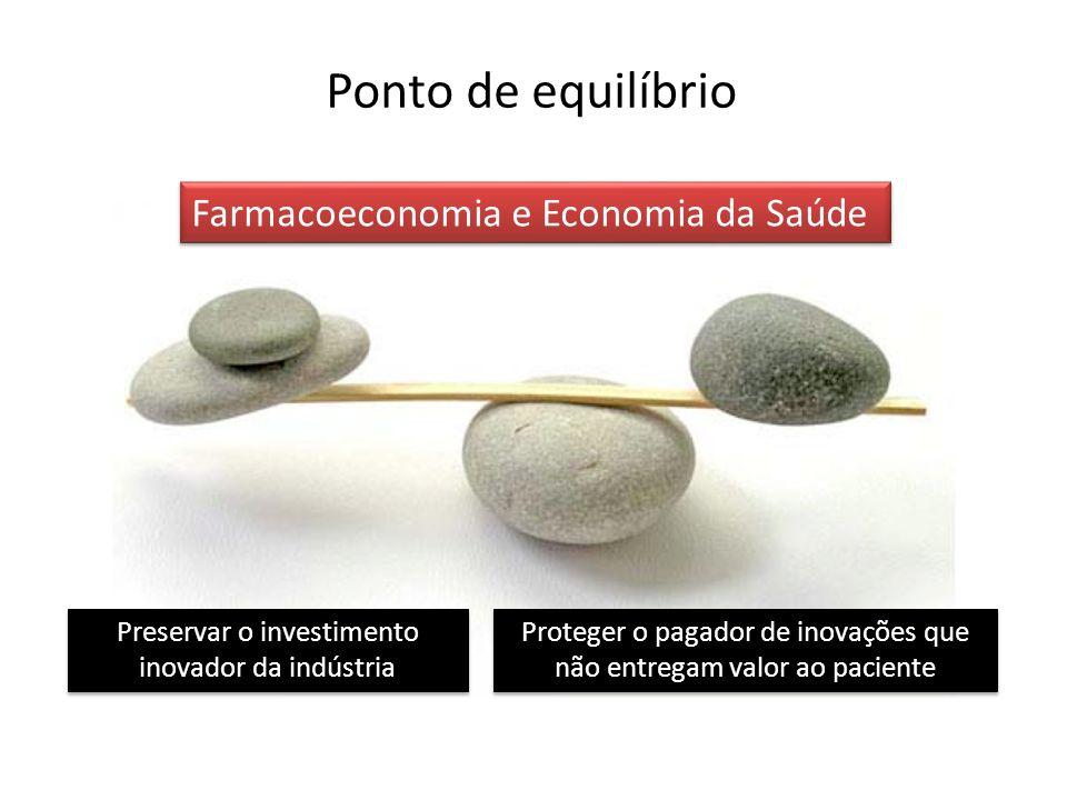 Ponto de equilíbrio Preservar o investimento inovador da indústria Proteger o pagador de inovações que não entregam valor ao paciente Farmacoeconomia