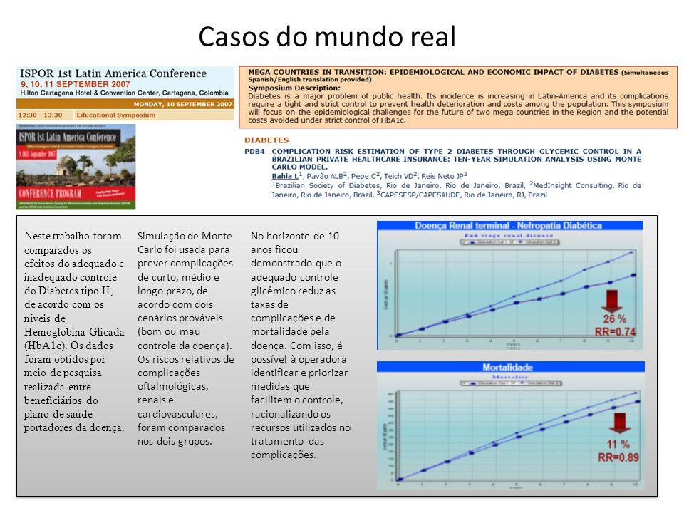 Simulação de Monte Carlo foi usada para prever complicações de curto, médio e longo prazo, de acordo com dois cenários prováveis (bom ou mau controle
