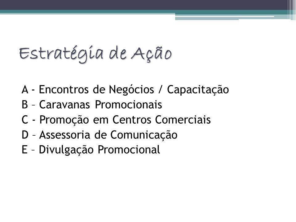 Estratégia de Ação A - Encontros de Negócios / Capacitação B – Caravanas Promocionais C - Promoção em Centros Comerciais D – Assessoria de Comunicação