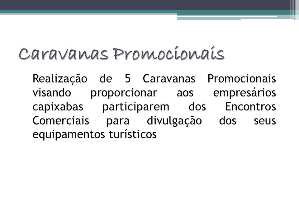 Caravanas Promocionais Realização de 5 Caravanas Promocionais visando proporcionar aos empresários capixabas participarem dos Encontros Comerciais par