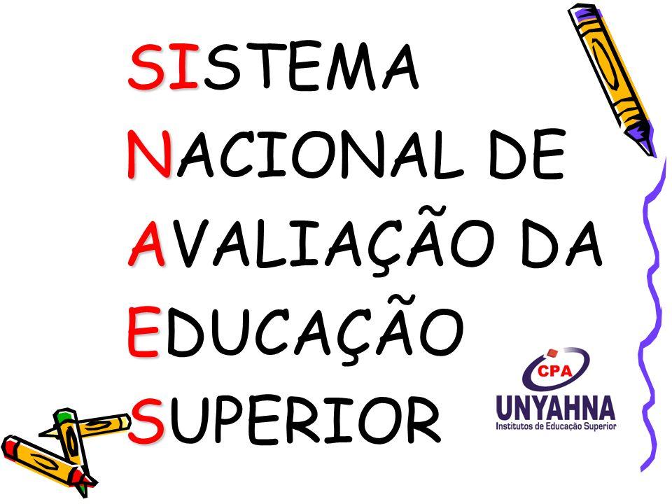 SI SISTEMA N NACIONAL DE A AVALIAÇÃO DA E EDUCAÇÃO S SUPERIOR