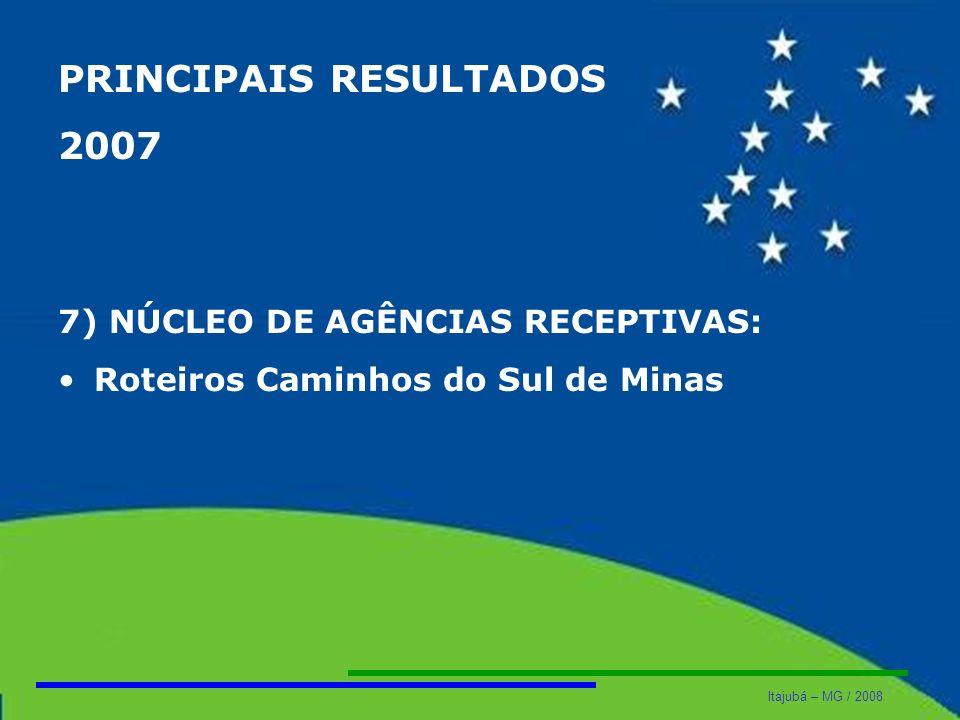 Itajubá – MG / 2008 PRINCIPAIS RESULTADOS 2007 7) NÚCLEO DE AGÊNCIAS RECEPTIVAS: Roteiros Caminhos do Sul de Minas
