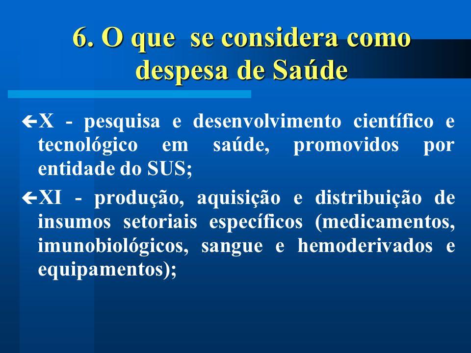 6. O que se considera como despesa de Saúde X - pesquisa e desenvolvimento científico e tecnológico em saúde, promovidos por entidade do SUS; XI - pro