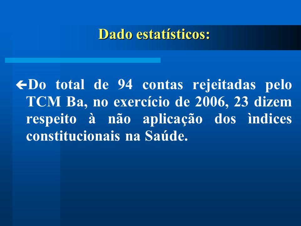 Dado estatísticos: Do total de 94 contas rejeitadas pelo TCM Ba, no exercício de 2006, 23 dizem respeito à não aplicação dos ìndices constitucionais n