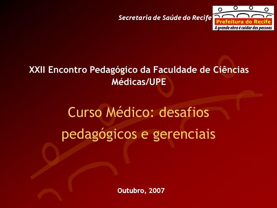 Outubro, 2007 Secretaria de Saúde do Recife XXII Encontro Pedagógico da Faculdade de Ciências Médicas/UPE Curso Médico: desafios pedagógicos e gerenciais