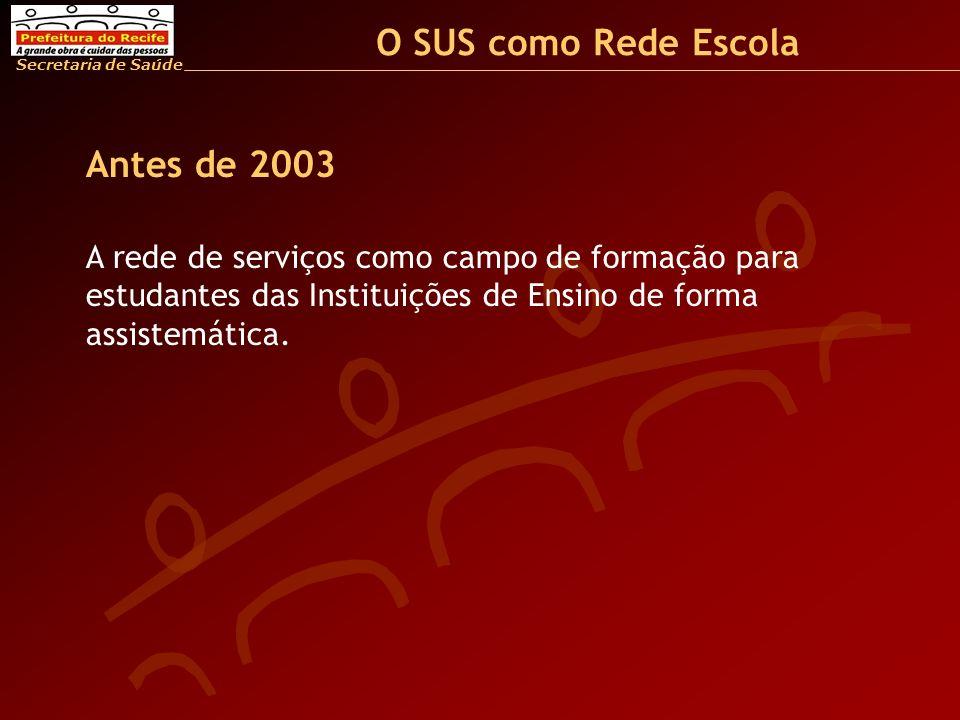 Secretaria de Saúde O SUS como Rede Escola Antes de 2003 A rede de serviços como campo de formação para estudantes das Instituições de Ensino de forma assistemática.